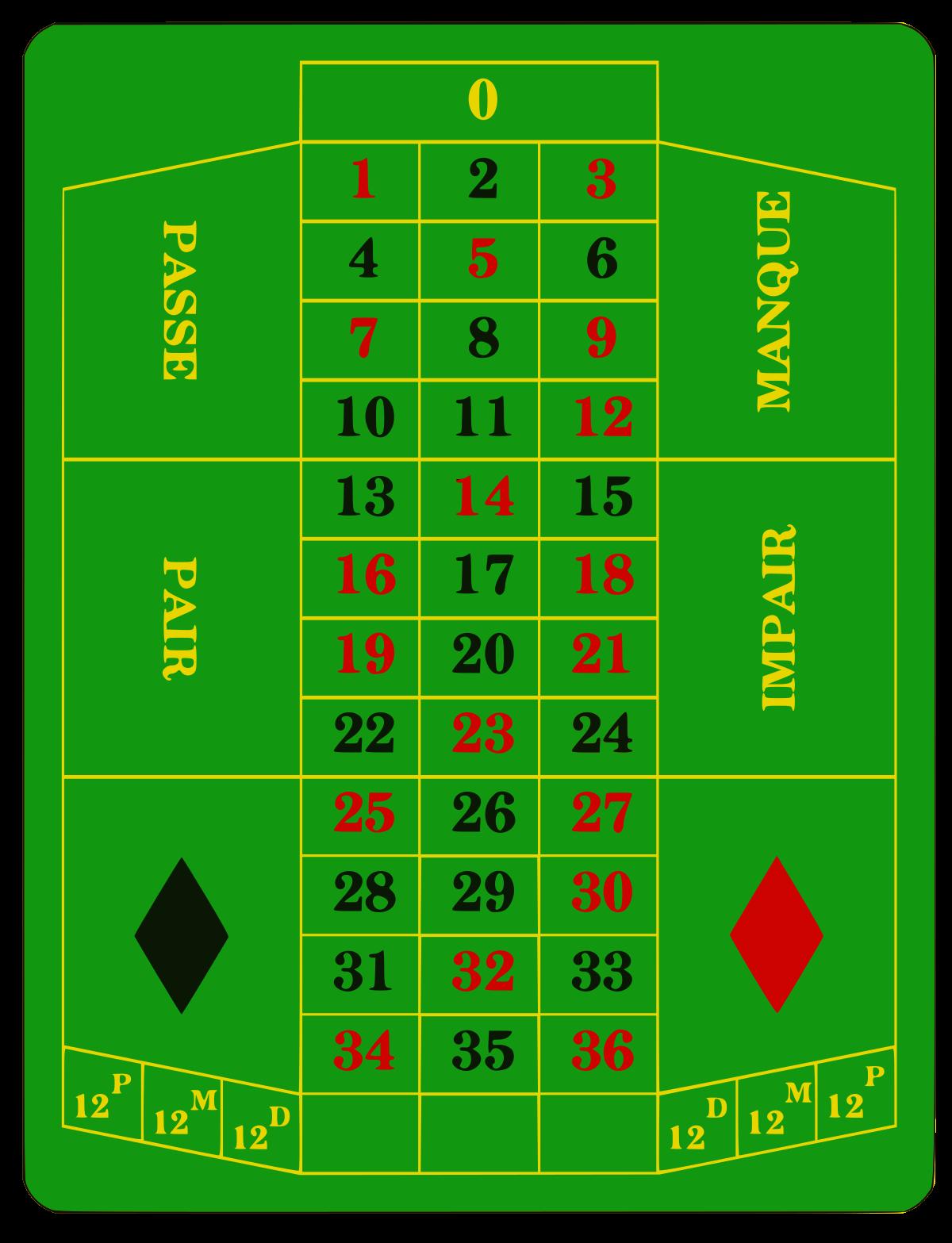 Några casino erbjuder Yeti 18587